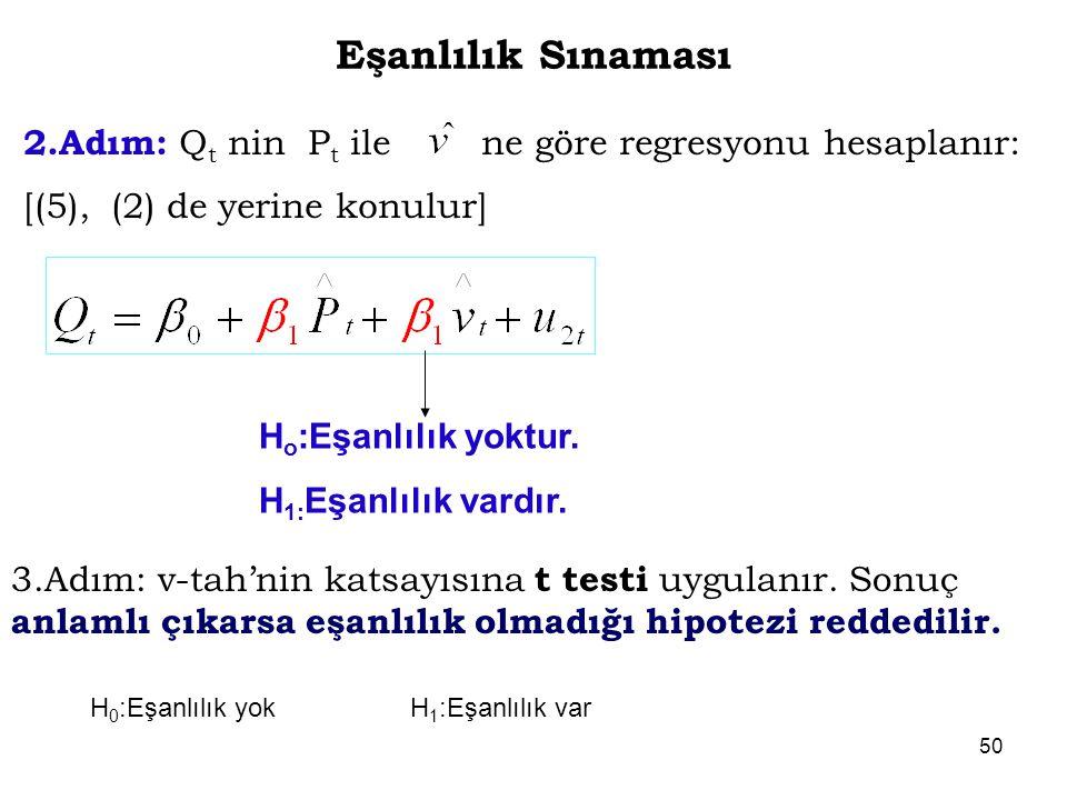Eşanlılık Sınaması 2.Adım: Qt nin Pt ile ne göre regresyonu hesaplanır: [(5), (2) de yerine konulur]